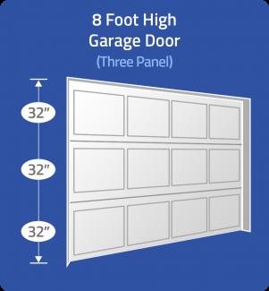 8 foot 3 panel